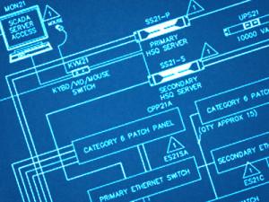 Instrumentation Controls diagram